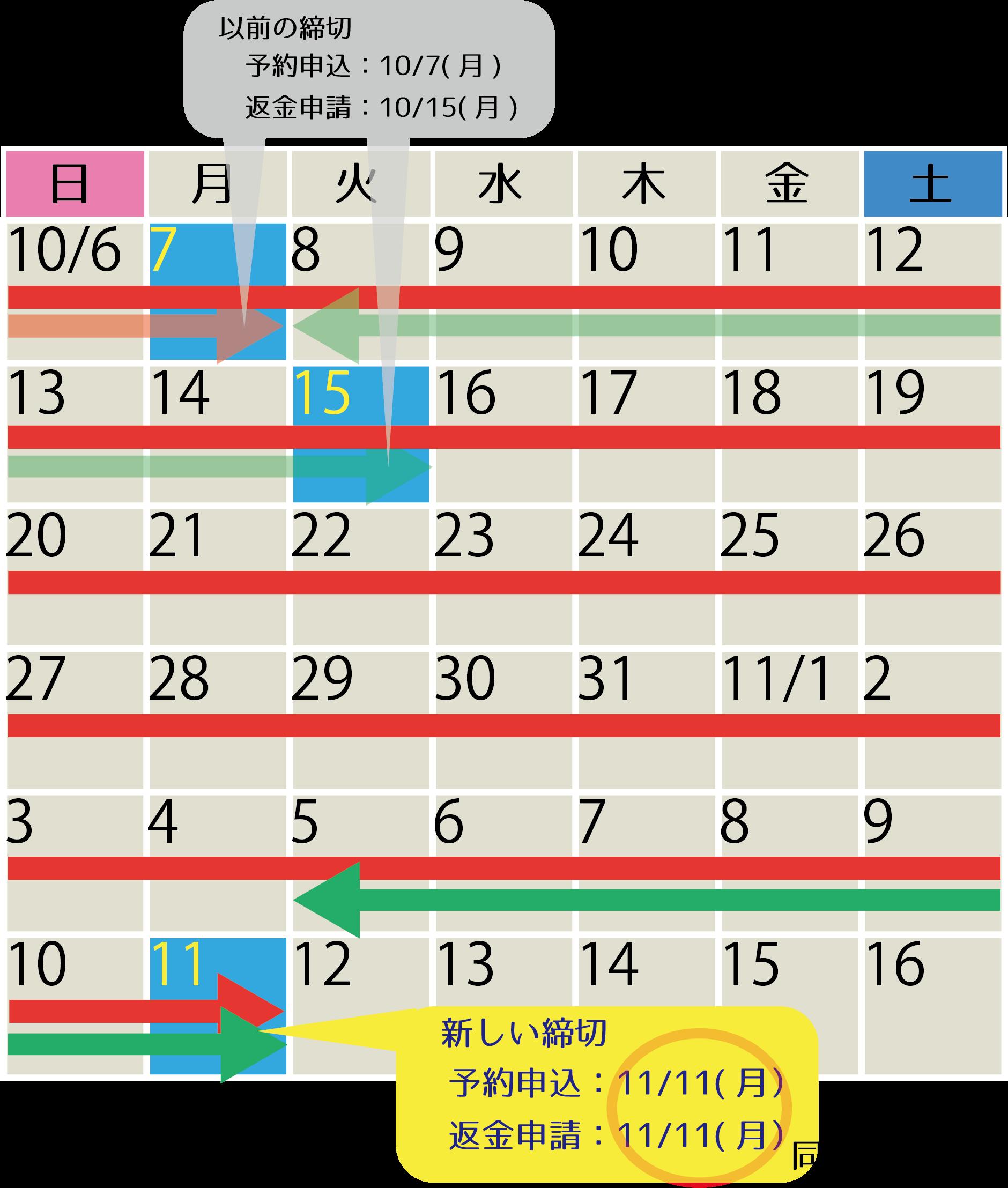 英検2020 1day S-CBT予約申込カレンダー